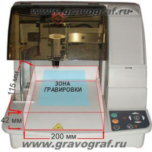 Зона гравировки на фотопринтере Gravograph M20 pix